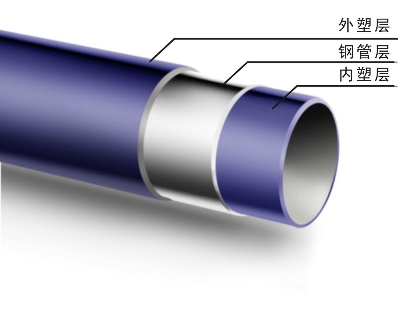 涂塑钢管对我们日常生活的影响